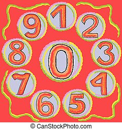 Numbers from zero to nine on a circle