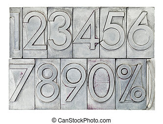 numbers in vintage metal type