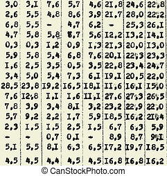 numerals on old sheet of paper