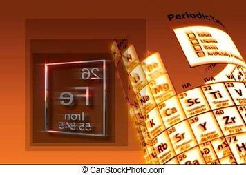 numero, elemento, periodico, atomico, tavola, simbolo