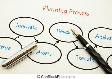 nuovo, pianificazione, affari