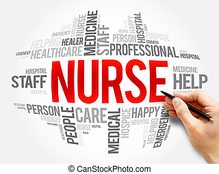 Nurse word cloud collage