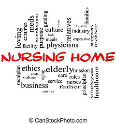 Nursing Home Word Cloud Concept in red and black with great...