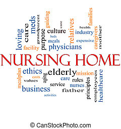 Nursing Home Word Cloud Concept with great terms such elderly, care, loving, aging as and more.