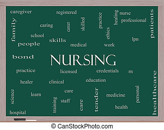 Nursing Word Cloud Concept on a Blackboard with great terms such as licensed, skills, caring and more.