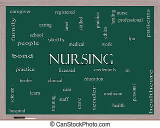 Nursing Word Cloud Concept on a Blackboard