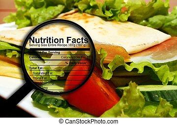 nutrição comida, fatos