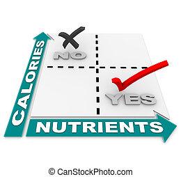 nutrição, matriz, calorias, -, dieta, alimentos, vs, melhor