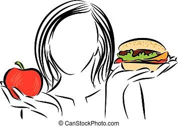 nutrição, mulher, ilustração, escolha