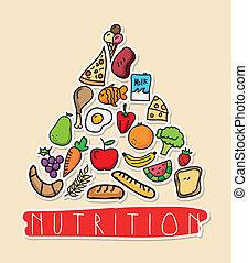 nutrición, diseño