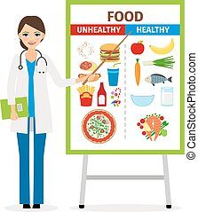 nutricionista, alimento, dieta, cartel