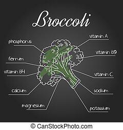 nutriente, ilustración, bróculi, vector, lista
