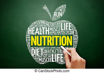Nutrition apple word cloud collage