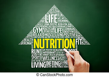 Nutrition arrow word cloud