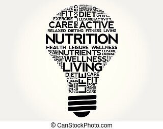 Nutrition bulb word cloud collage