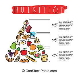 nutrition design over white background vector illustration