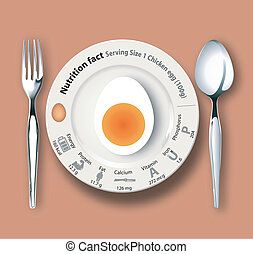 egg with nutrition facts, concept for healthy eating or dieting