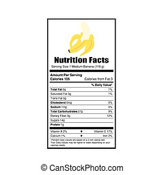 nutrition facts banana illustration
