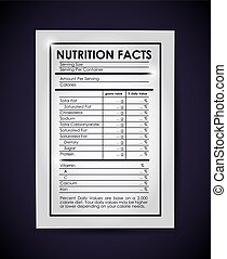 nutrition facts design