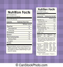 nutrition facts food labels information healthy