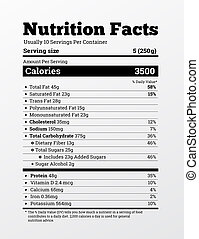 Nutrition facts label design illustration. Content of calories, vitamins, fats and other elements
