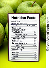 Nutrition facts of raw apples