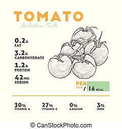 Nutrition facts of raw tomato vector.