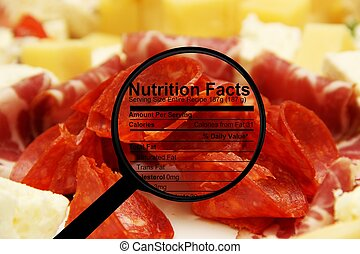Nutrition facts on meat