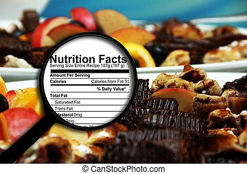 Nutrition facts on sweets