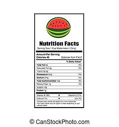 nutrition facts watermelon illustration
