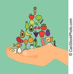 nutrition health design