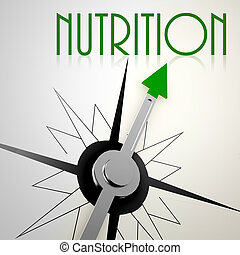 Nutrition on green compass