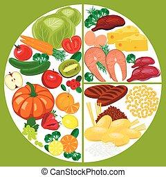 nutrition, plaque., nourriture saine, balance., manger