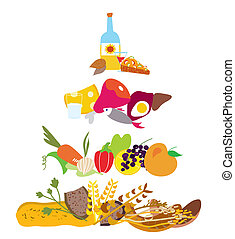 nutrition, pyramide, nourriture, -, illustration, diagramme,...