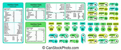 Nutrition table. Information table of ingredients and ...