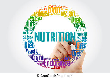 Nutrition word cloud with marker