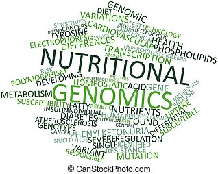 Nutritional genomics - Abstract word cloud for Nutritional...