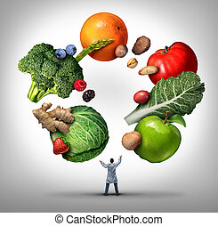 Nutritionist Doctor - Nutritionist doctor or dietician and...