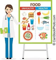 nutritionniste, nourriture, régime, affiche