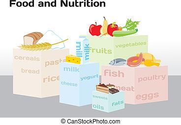 nutrizione cibo, mostrato, infogra