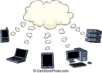 nuvem, computando
