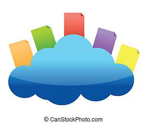 nuvem, computando, conceito, com, documentos