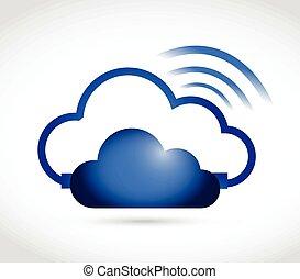 nuvem, wifi, sinal, sinal