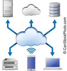 nuvola, calcolare, rete, piano, costruttore
