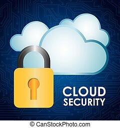 nuvola, sicurezza