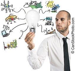 ny ide, i, en, forretningsmand