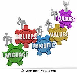 nyelv, emberek, kultúra, becsül, szavak, hitek