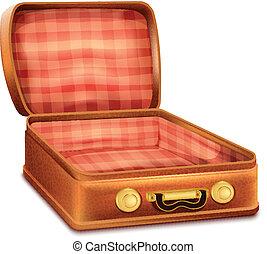 nyit bőrönd