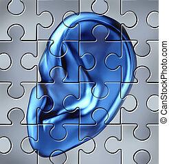 oído humano, concepto