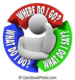 où, faire, je, aller, quel, faire, je fais, dire, confondu, personne, questions